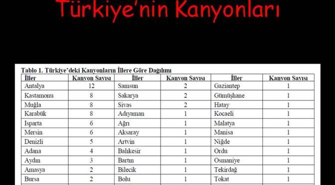 Türkiye Kanyonlar Listesi