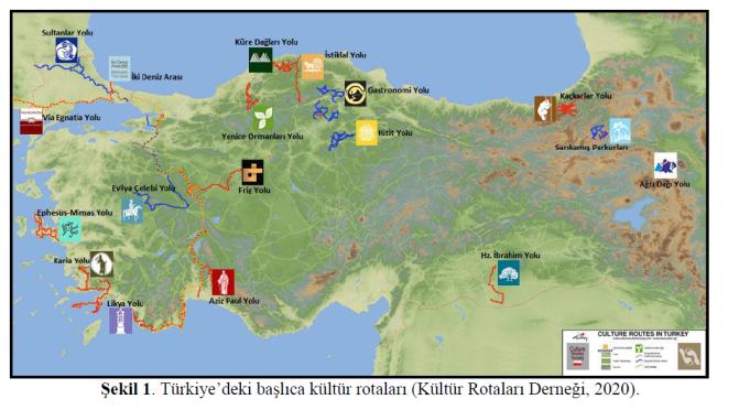Türkiye'nin Kültür Rotaları 1